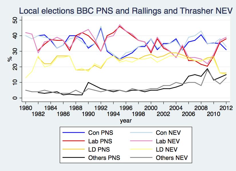 2002 United Kingdom local elections