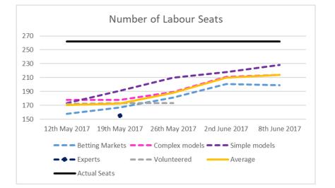 Labour Seats-1