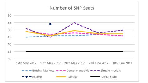 SNP Seats-1